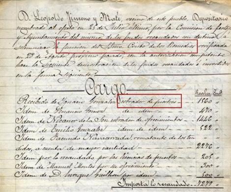 CUENTAS PRIOSTES 1879